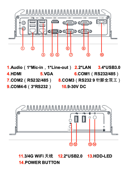 MPC-2018L, промышленный компьютер, embedded computer, безвентиляторный компьютер